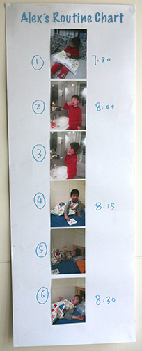 Routine Chart Example