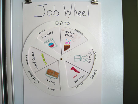 Job Wheel