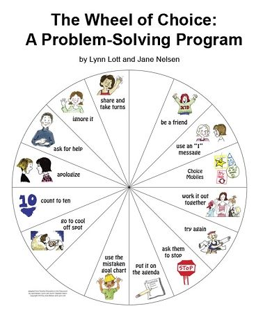 Wheel Of Choice A Problem Solving Program E Book Download PDF File